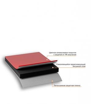 Лента гидроизоляционная Nicoband красный 10 м х 30 см